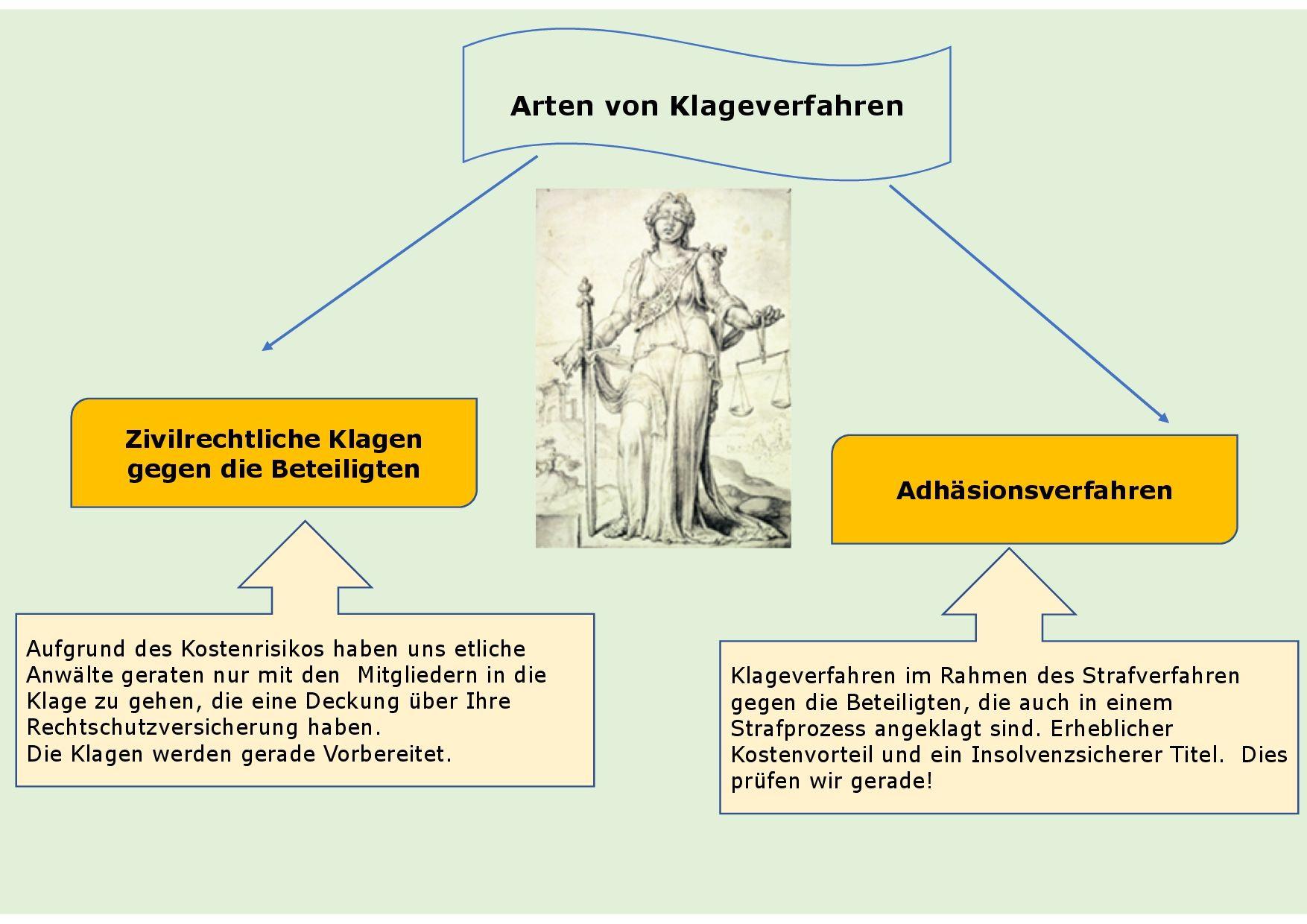 Schön Krawall Rahmen Mit Titel Fotos - Benutzerdefinierte ...